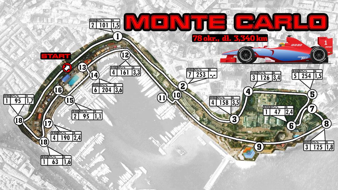 Trasa F1 Monaco. Foto: superauto24.pl